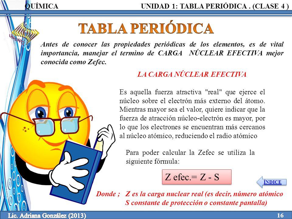 Clase 4 1 tabla peridica unidad elaborado por ppt video online 16 la carga nclear efectiva urtaz Image collections