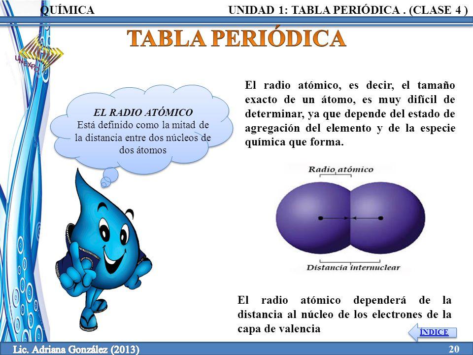 propiedades peridicas 20 lic - Tabla Periodica Tamano De Los Elementos