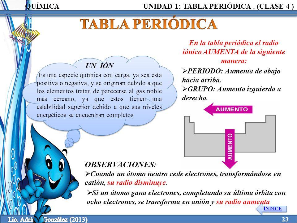 en la tabla peridica el radio inico aumenta de la siguiente manera - Tabla Periodica De Los Elementos Atomos