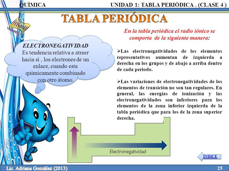 Clase 4 1 tabla peridica unidad elaborado por ppt video online 25 lic urtaz Images