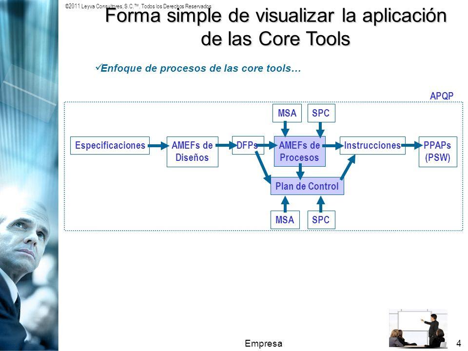 Forma simple de visualizar la aplicación de las Core Tools