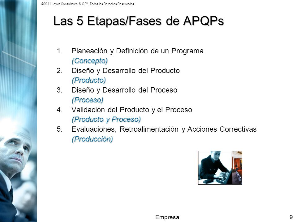 Las 5 Etapas/Fases de APQPs