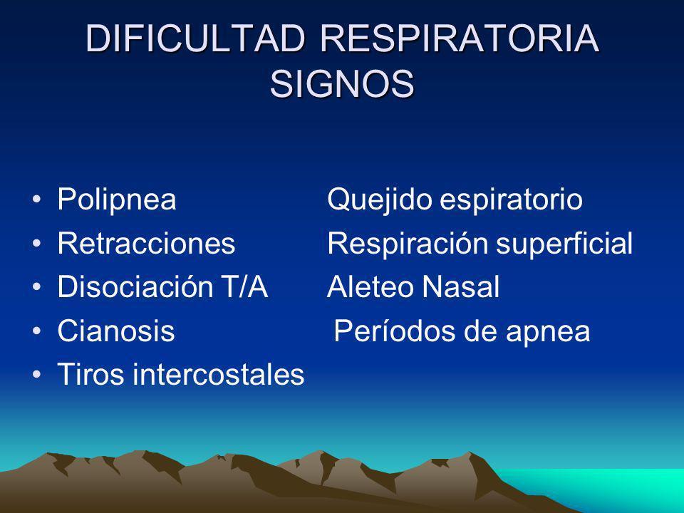 DIFICULTAD RESPIRATORIA SIGNOS