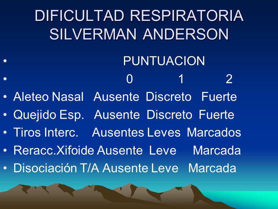 DIFICULTAD RESPIRATORIA SILVERMAN ANDERSON