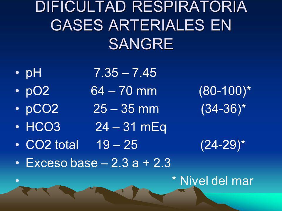 DIFICULTAD RESPIRATORIA GASES ARTERIALES EN SANGRE