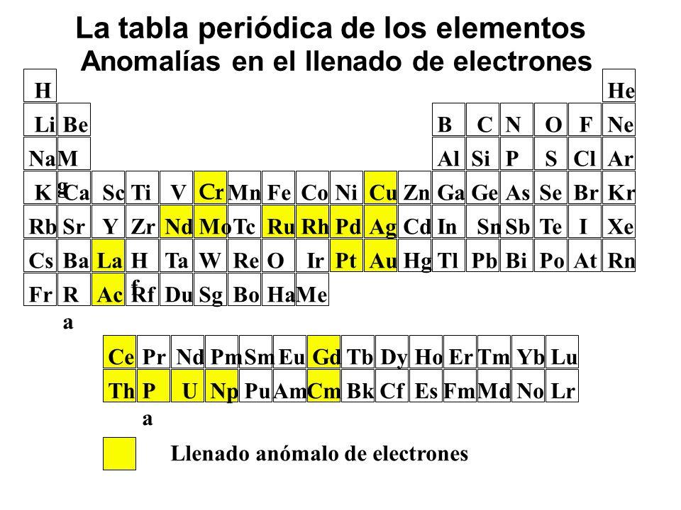 la tabla peridica de los elementos - Tabla Periodica Xe