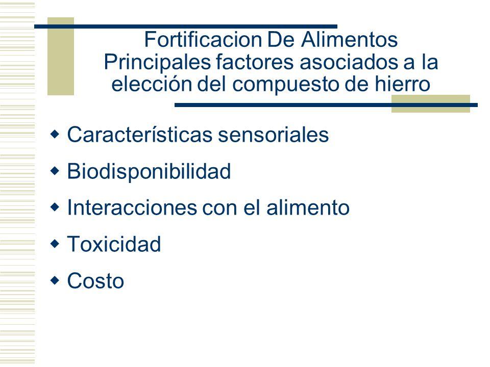 Fortificacion De Alimentos Principales factores asociados a la elección del compuesto de hierro