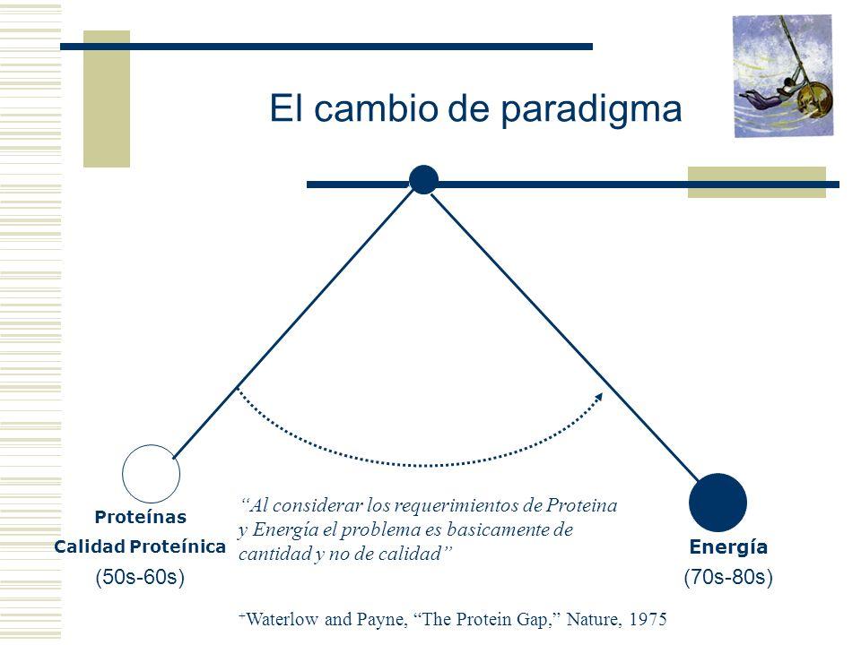 El cambio de paradigma (50s-60s) (70s-80s)