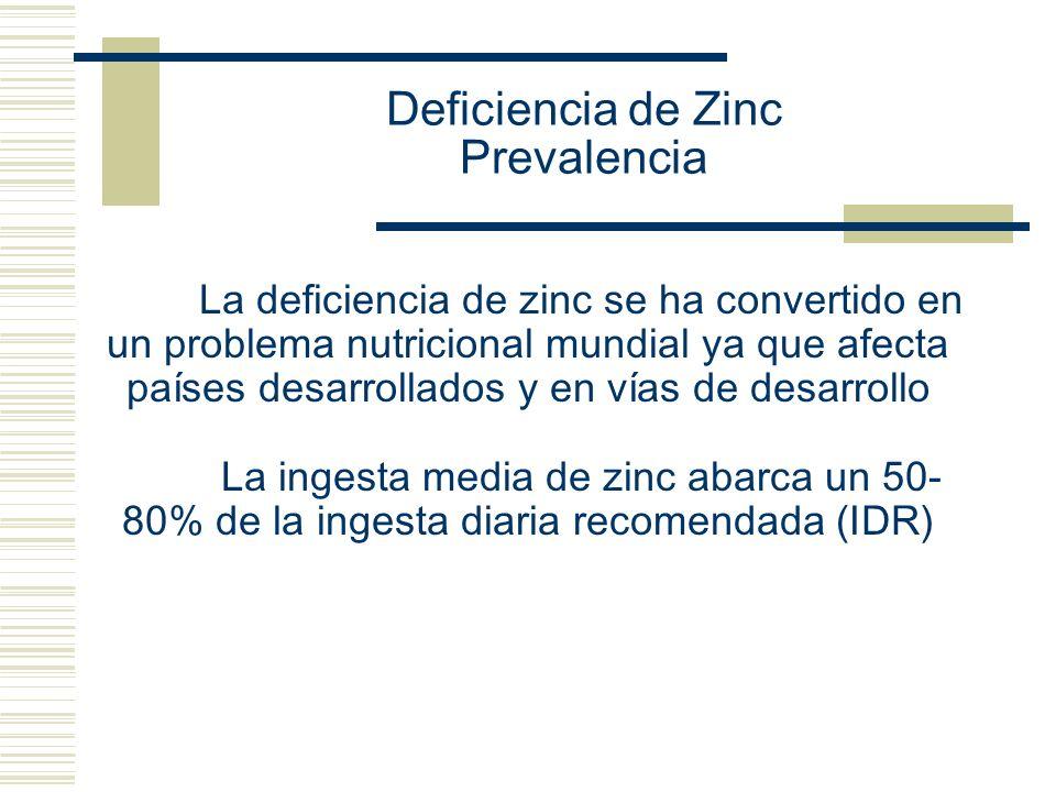 Deficiencia de Zinc Prevalencia