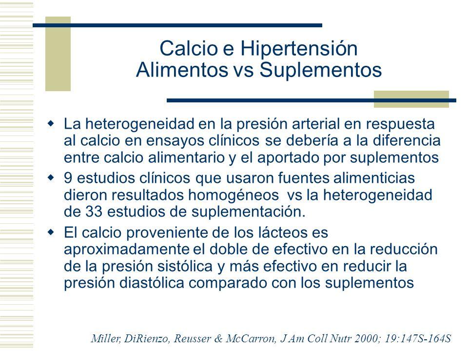 Calcio e Hipertensión Alimentos vs Suplementos