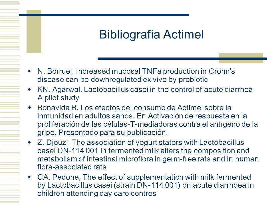 Bibliografía Actimel N. Borruel, Increased mucosal TNFa production in Crohn s disease can be downregulated ex vivo by probiotic.