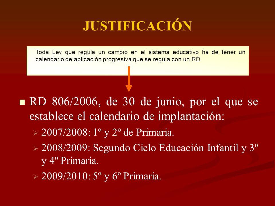 JUSTIFICACIÓN Toda Ley que regula un cambio en el sistema educativo ha de tener un calendario de aplicación progresiva que se regula con un RD.