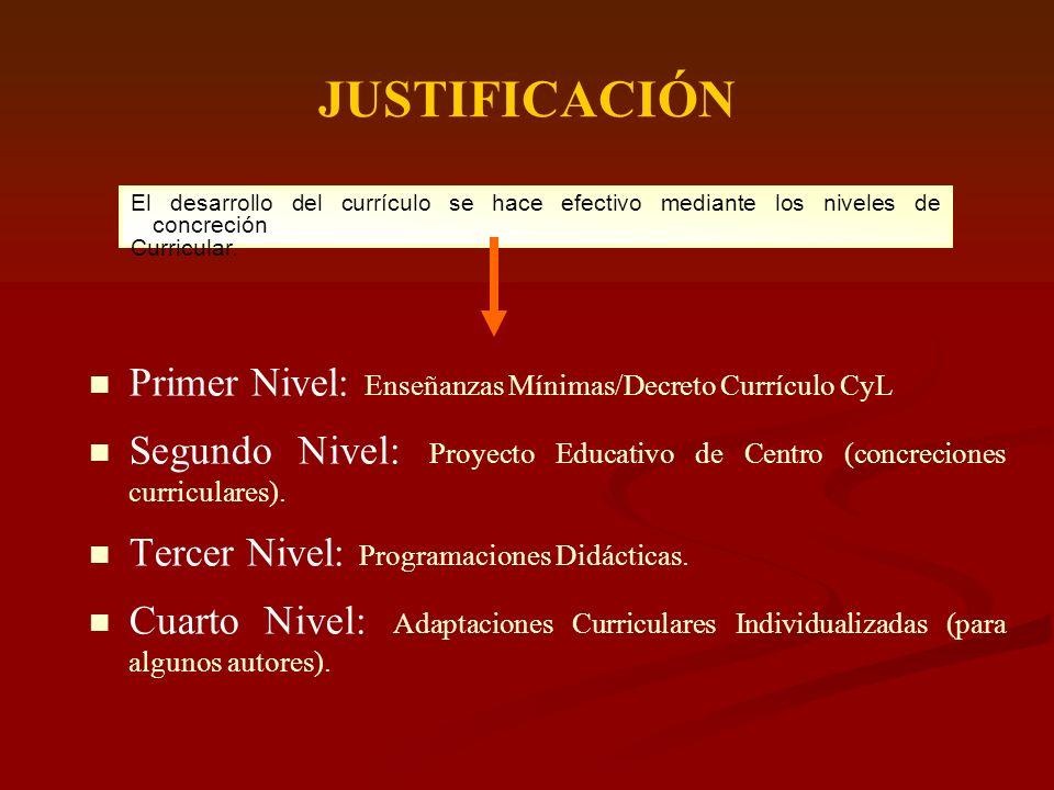 JUSTIFICACIÓN Primer Nivel: Enseñanzas Mínimas/Decreto Currículo CyL