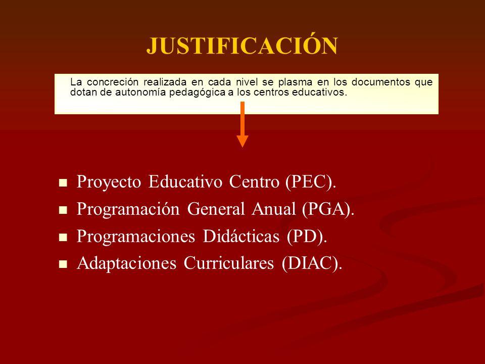 JUSTIFICACIÓN Proyecto Educativo Centro (PEC).