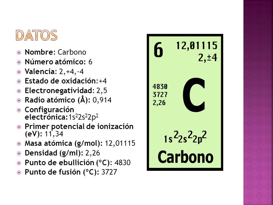 Numero atomico del hidrogeno tabla periodica una parte por milln datos nombre carbono nmero atmico 6 valencia 24 urtaz Choice Image