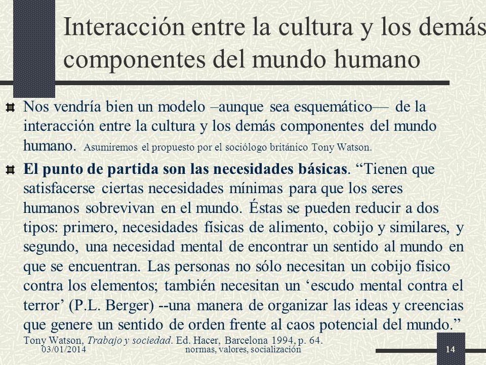 Interacción entre la cultura y los demás componentes del mundo humano