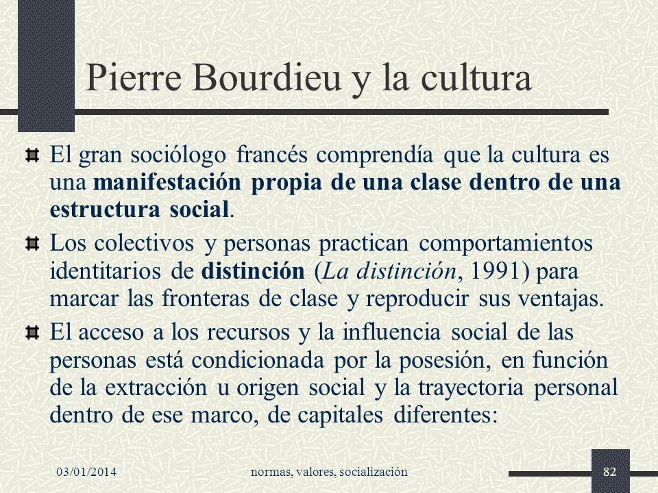 Pierre Bourdieu y la cultura