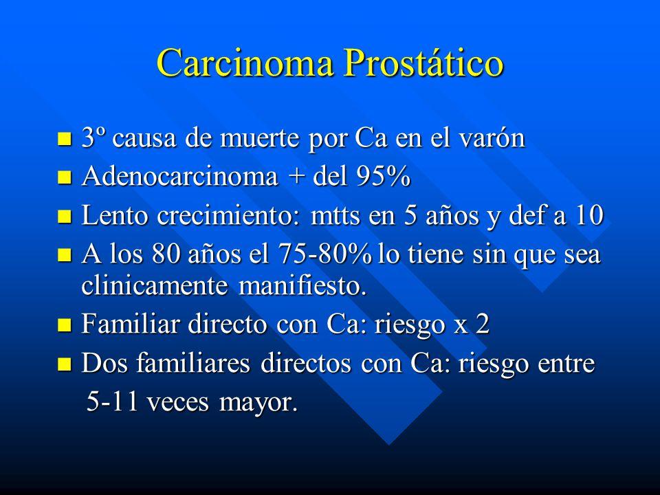 Carcinoma Prostático 3º causa de muerte por Ca en el varón