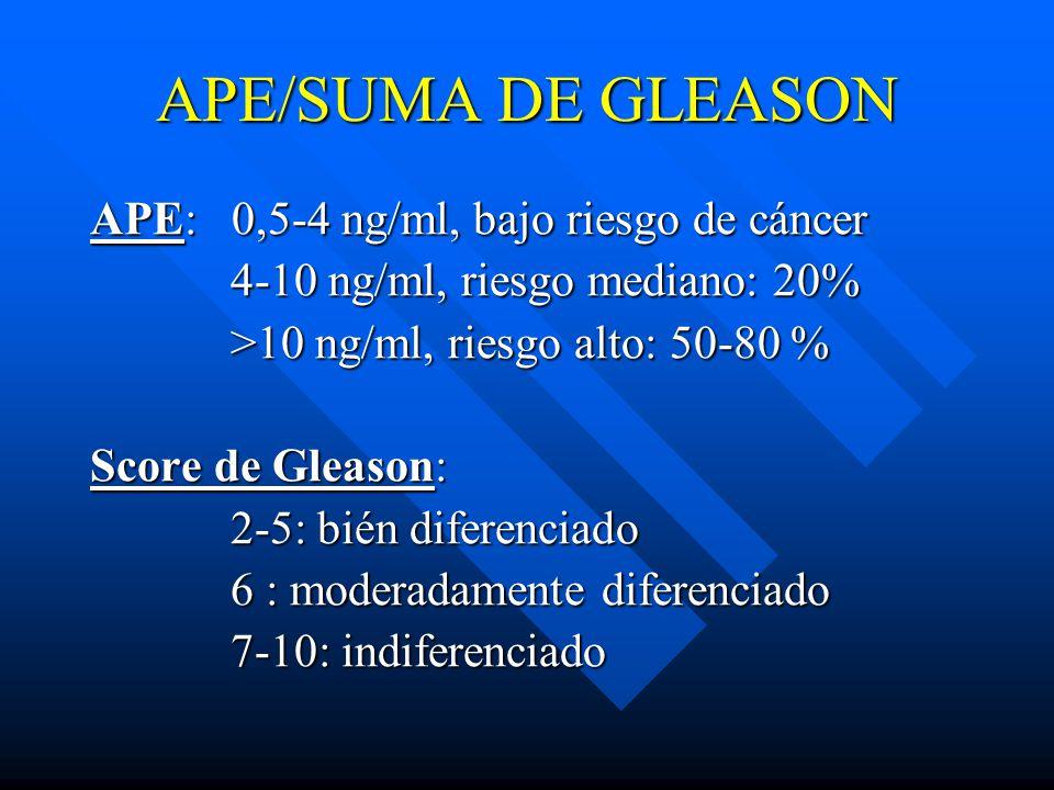 APE/SUMA DE GLEASON APE: 0,5-4 ng/ml, bajo riesgo de cáncer
