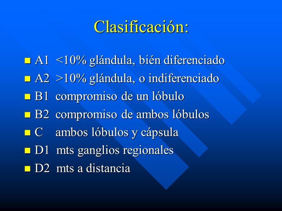 Clasificación: A1 <10% glándula, bién diferenciado