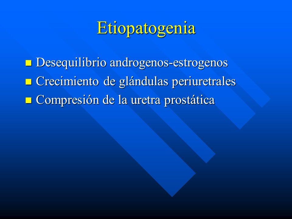 Etiopatogenia Desequilibrio androgenos-estrogenos