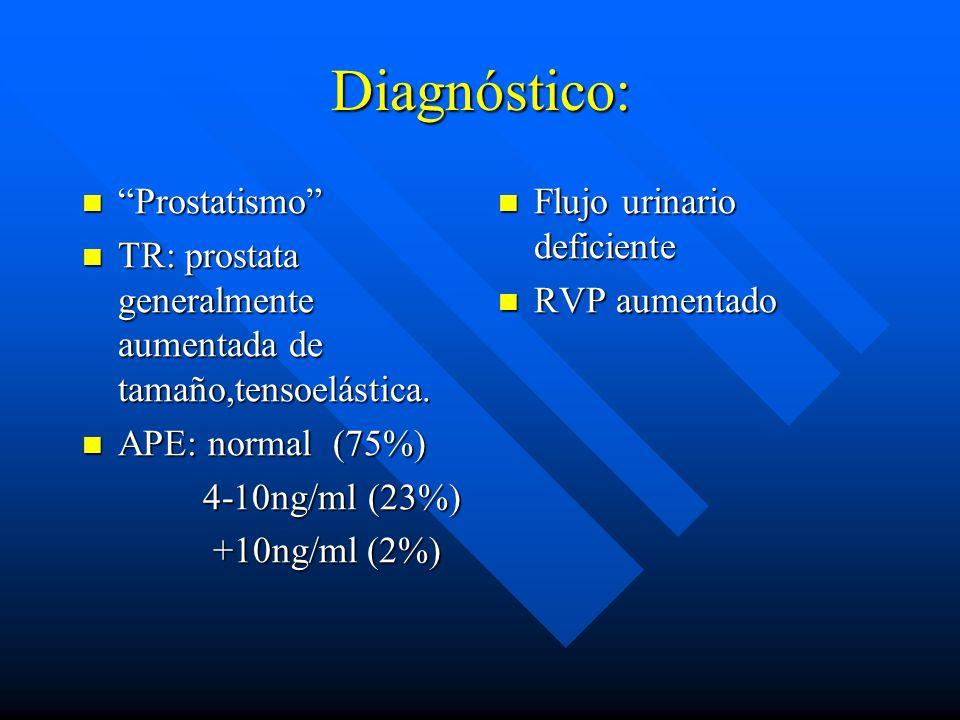 Diagnóstico: Prostatismo