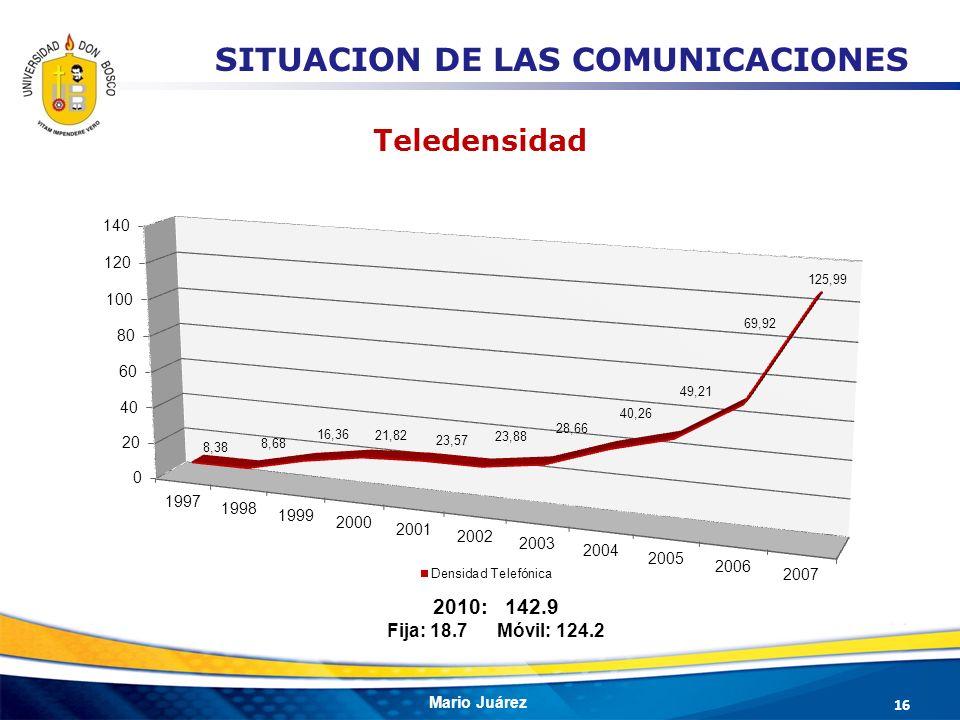 SITUACION DE LAS COMUNICACIONES