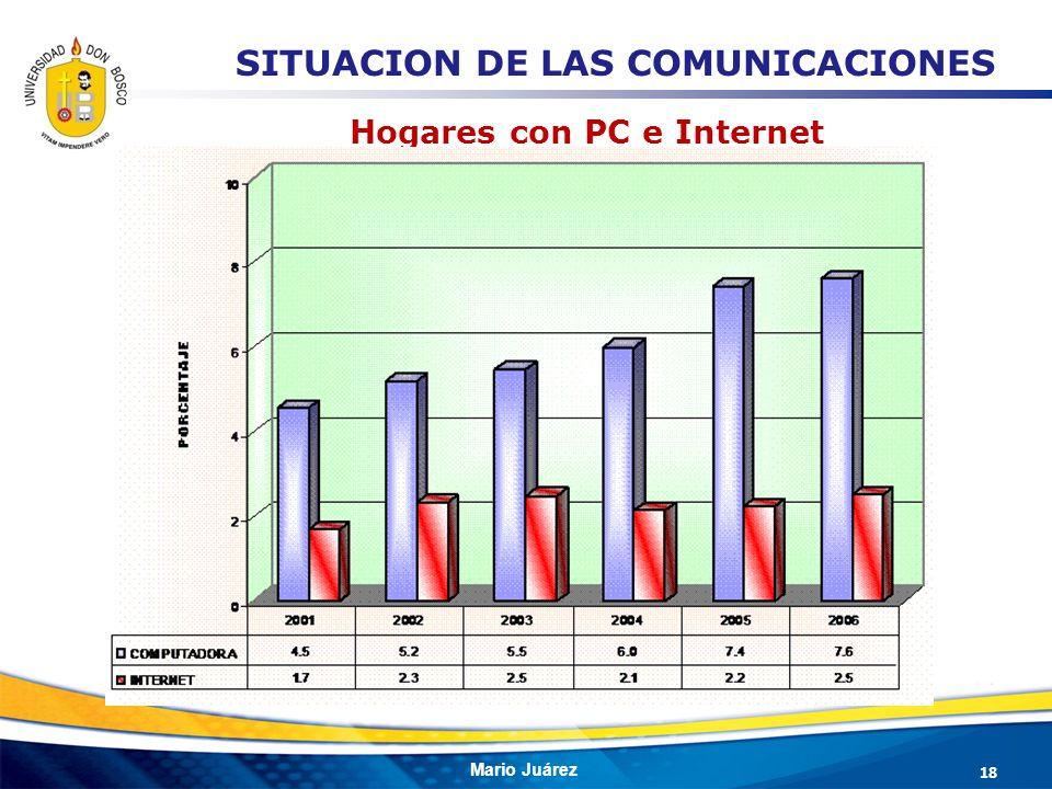 SITUACION DE LAS COMUNICACIONES Hogares con PC e Internet