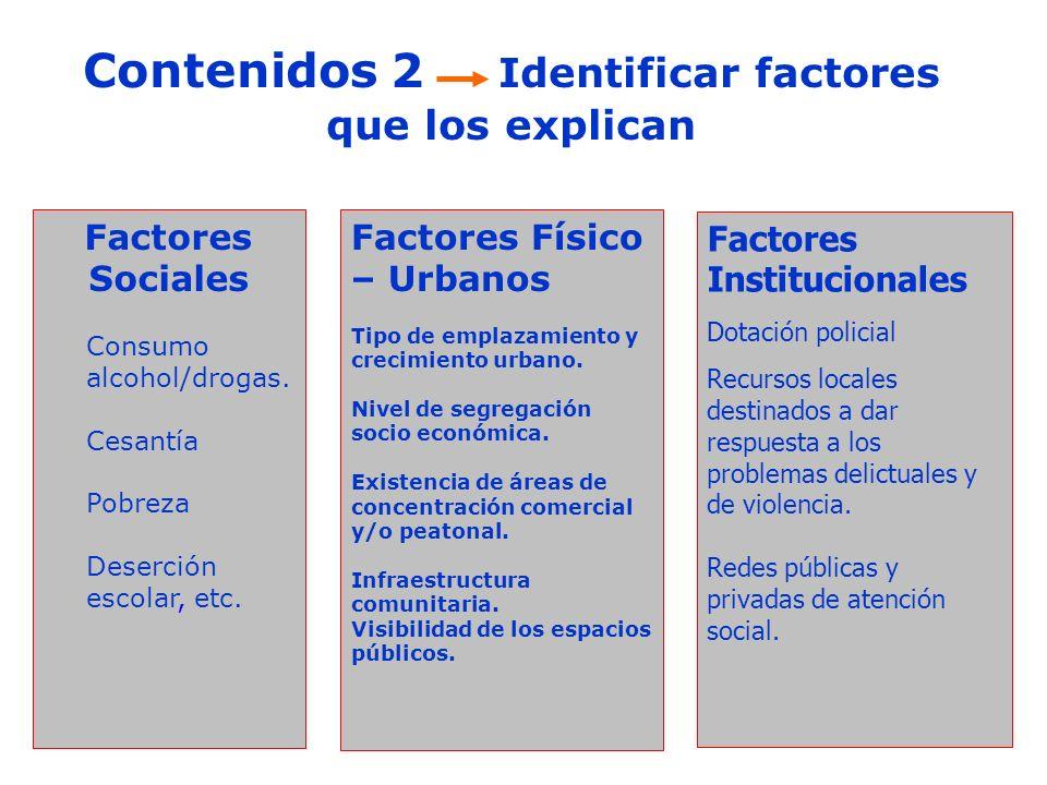 Contenidos 2 Identificar factores que los explican