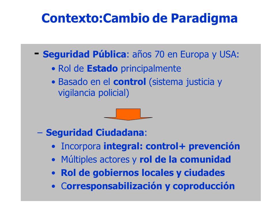 Contexto:Cambio de Paradigma