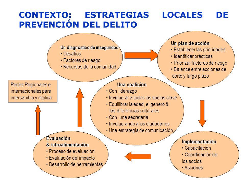 CONTEXTO: ESTRATEGIAS LOCALES DE PREVENCIÓN DEL DELITO