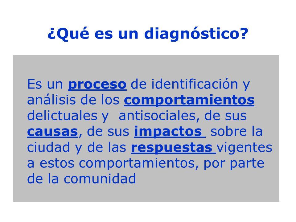 ¿Qué es un diagnóstico