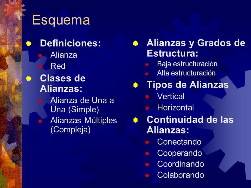 Esquema Definiciones: Alianzas y Grados de Estructura: