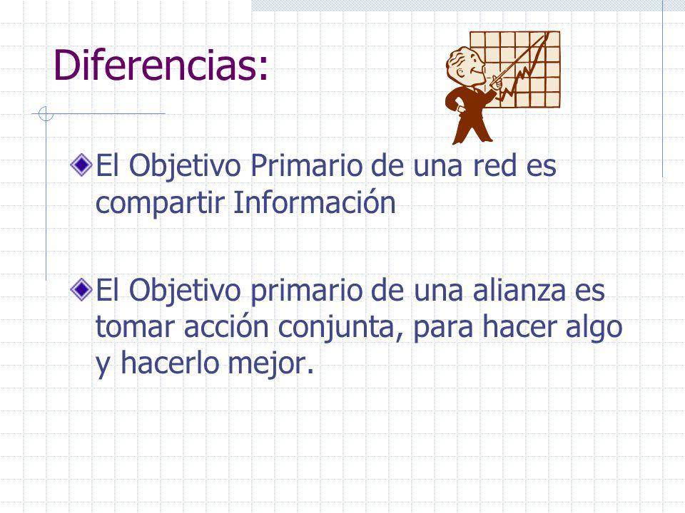 Diferencias: El Objetivo Primario de una red es compartir Información