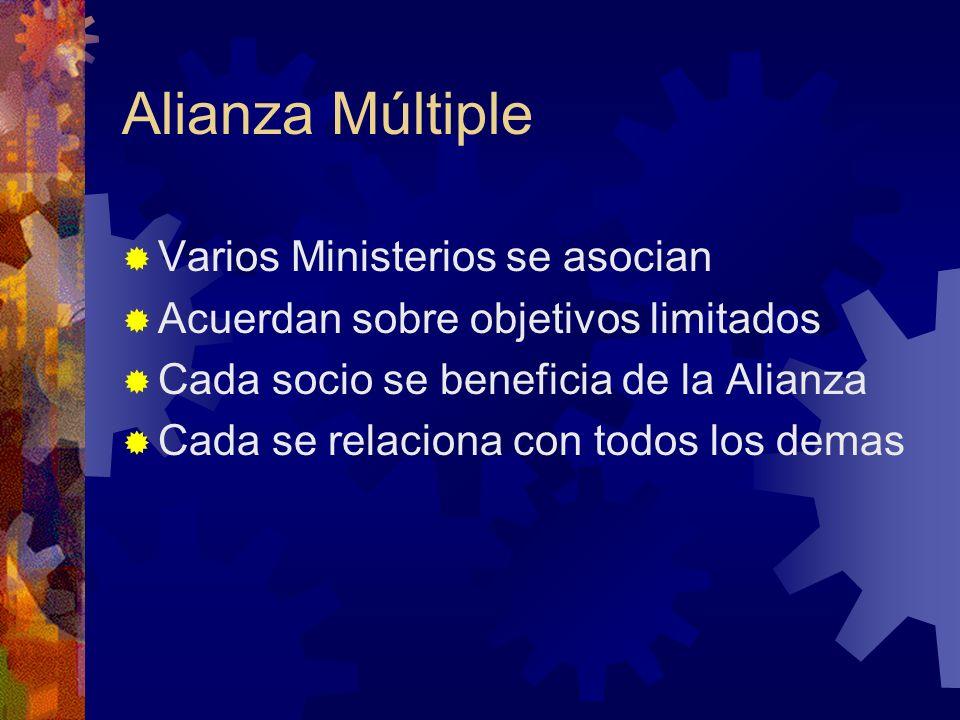 Alianza Múltiple Varios Ministerios se asocian