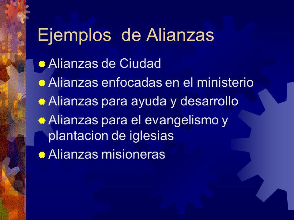 Ejemplos de Alianzas Alianzas de Ciudad