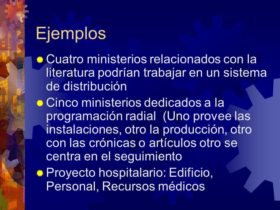 Ejemplos Cuatro ministerios relacionados con la literatura podrían trabajar en un sistema de distribución.