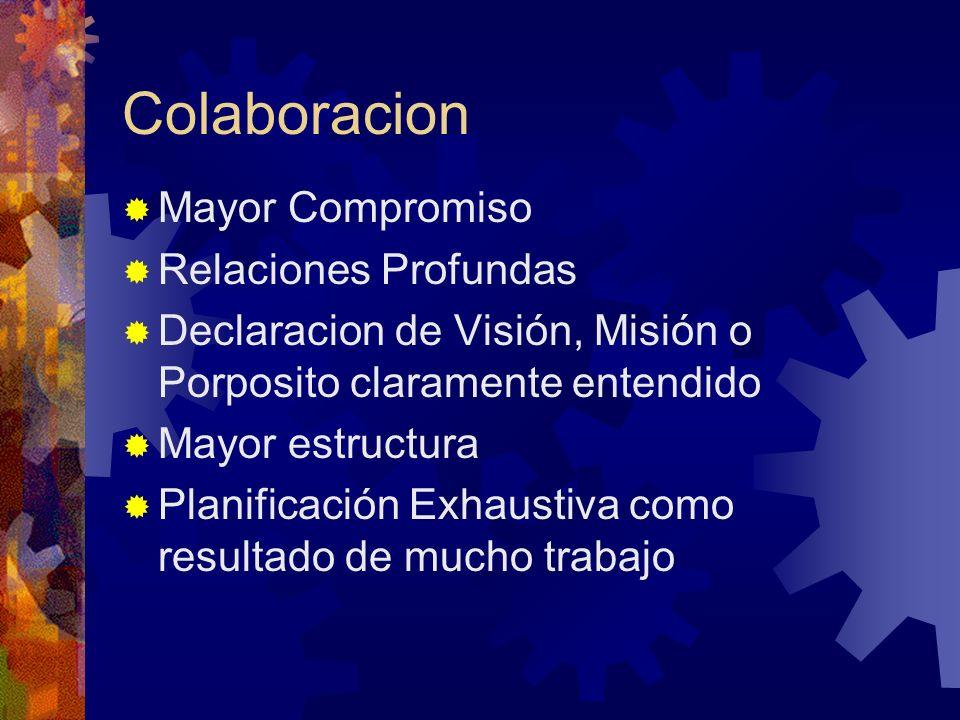 Colaboracion Mayor Compromiso Relaciones Profundas
