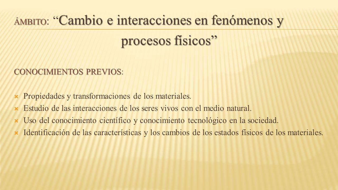 procesos físicos ÁMBITO: Cambio e interacciones en fenómenos y
