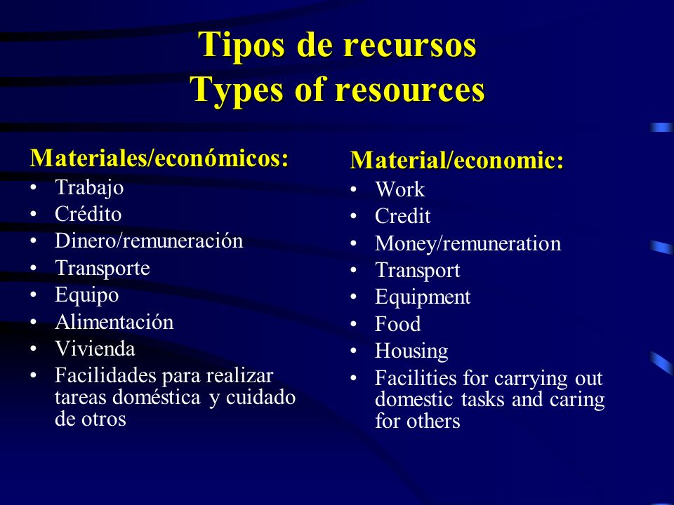 Tipos de recursos Types of resources