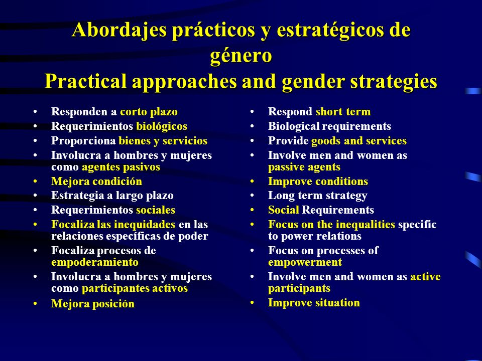 3/23/2017 Abordajes prácticos y estratégicos de género Practical approaches and gender strategies. Responden a corto plazo.