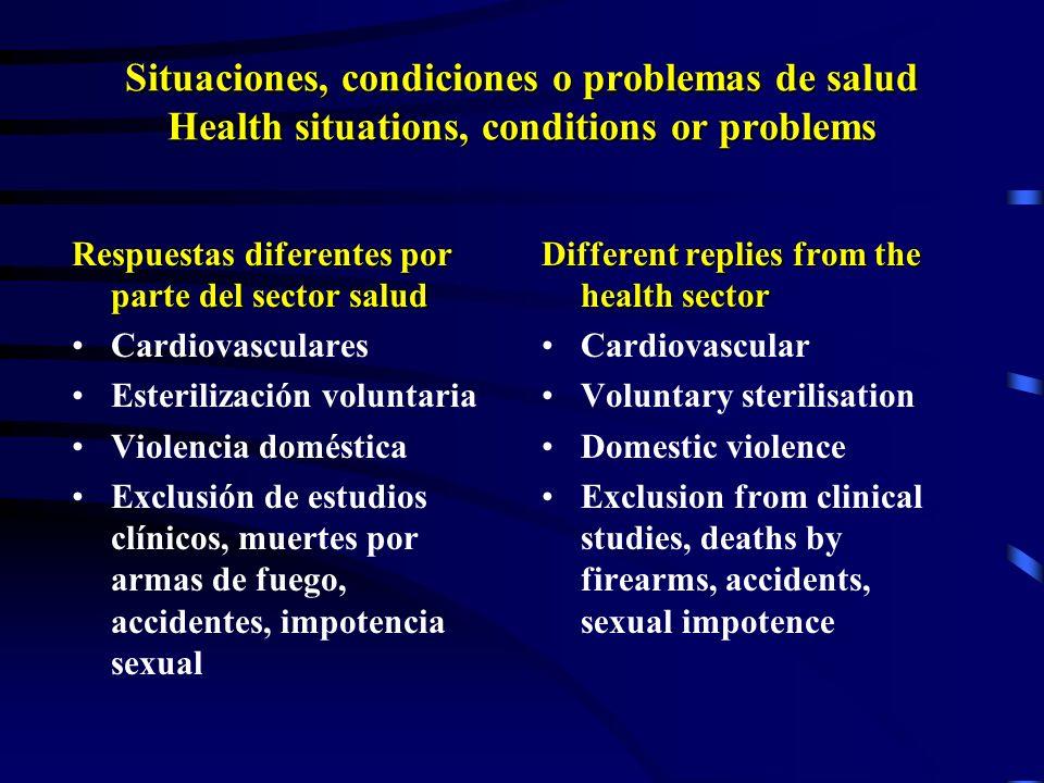 3/23/2017 Situaciones, condiciones o problemas de salud Health situations, conditions or problems. Respuestas diferentes por parte del sector salud.