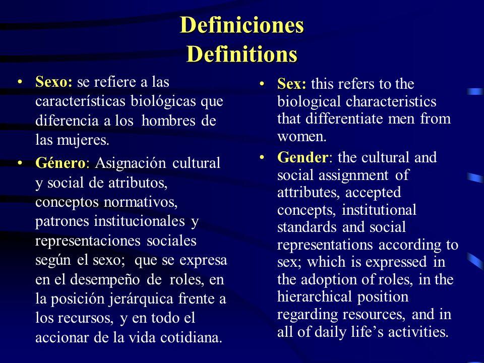 Definiciones Definitions