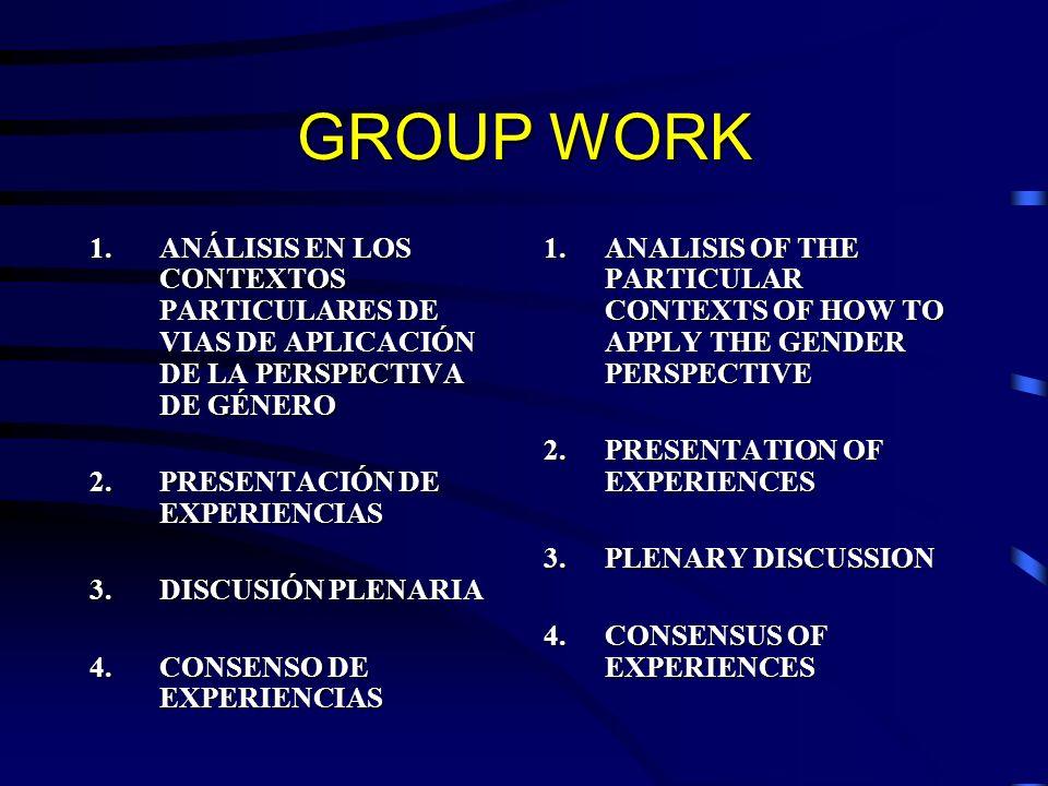 3/23/2017 GROUP WORK. ANÁLISIS EN LOS CONTEXTOS PARTICULARES DE VIAS DE APLICACIÓN DE LA PERSPECTIVA DE GÉNERO.