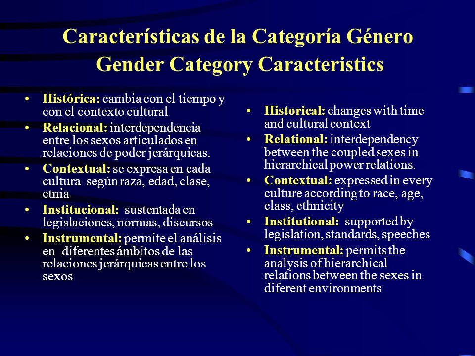 Características de la Categoría Género Gender Category Caracteristics