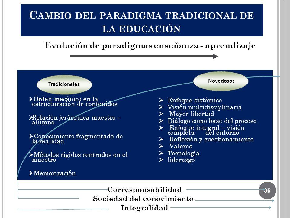 Cambio del paradigma tradicional de la educación