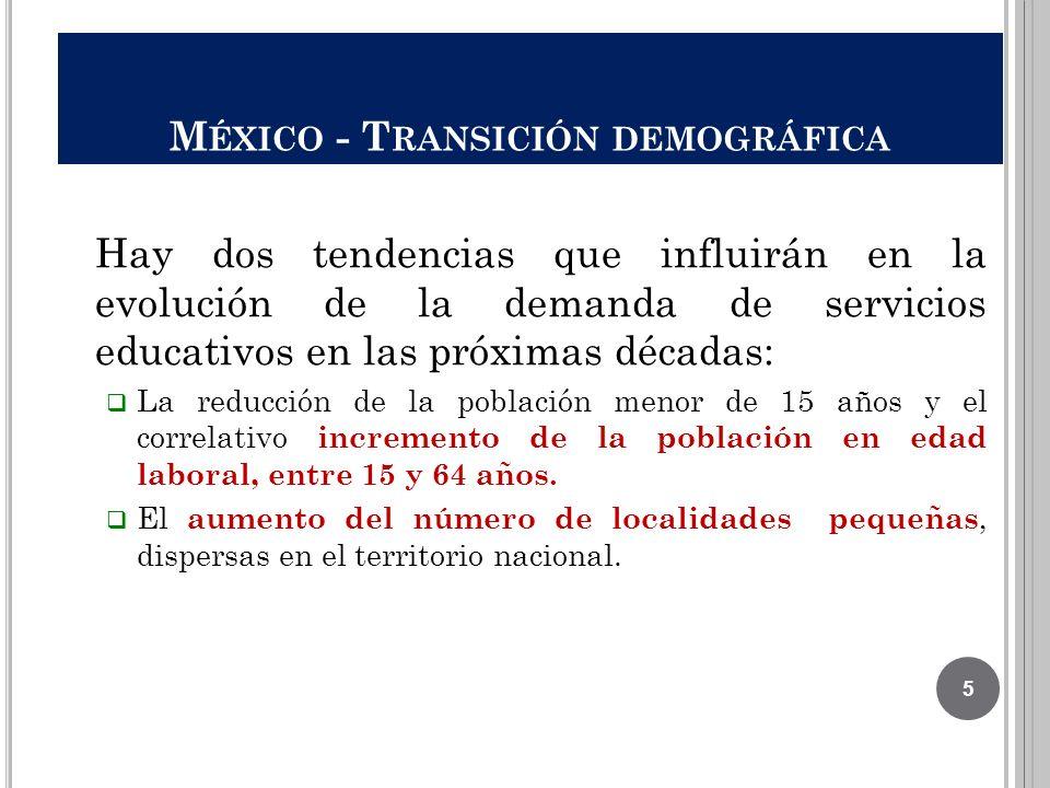 México - Transición demográfica