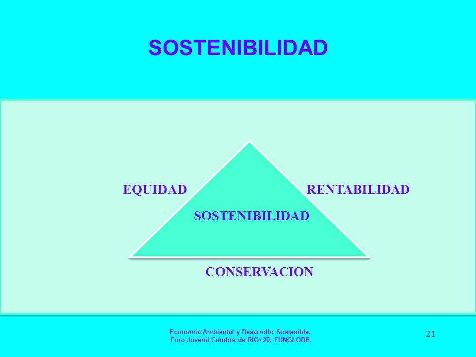 SOSTENIBILIDAD EQUIDAD RENTABILIDAD SOSTENIBILIDAD CONSERVACION