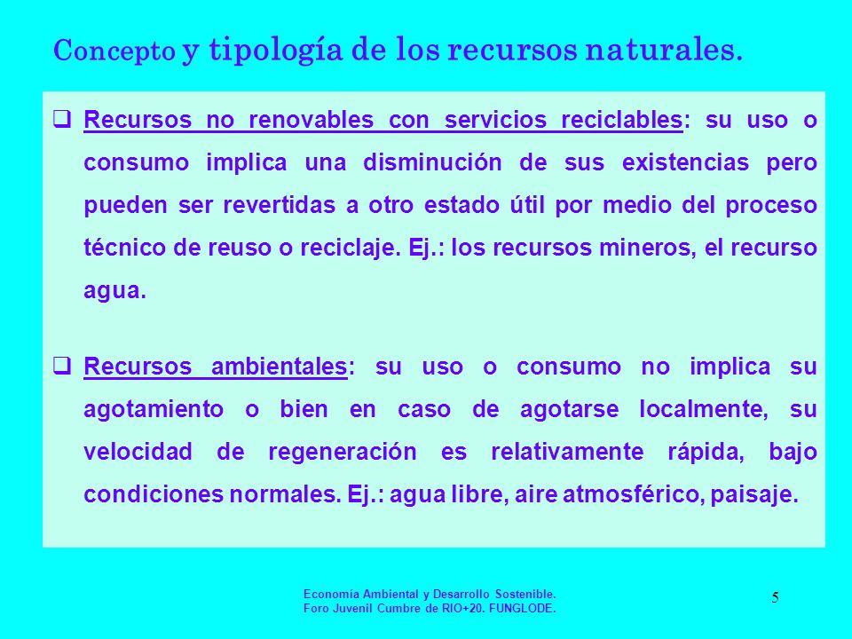 Concepto y tipología de los recursos naturales.