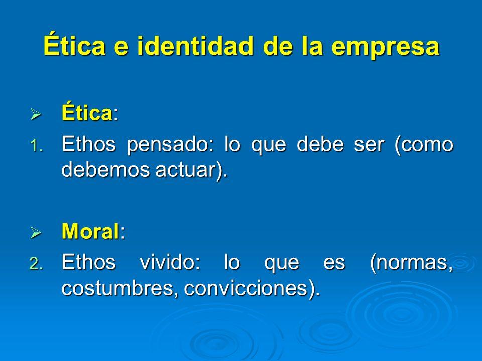 Ética e identidad de la empresa
